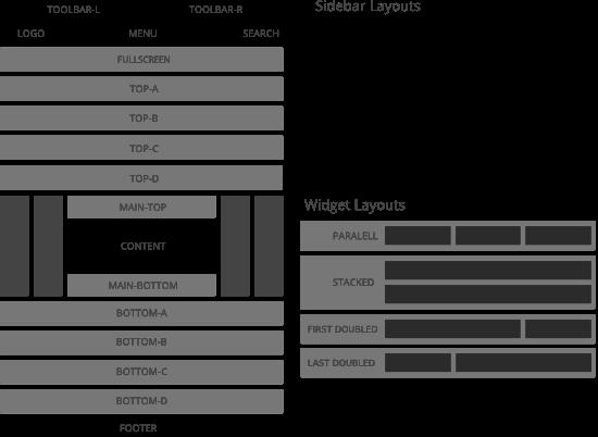 MaxxFitness Layout System